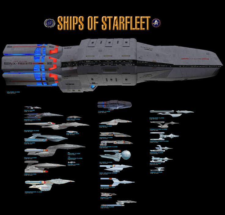 Federation Warp Fighter Ac 409 Mk Iii Google Pretraživanje Sf