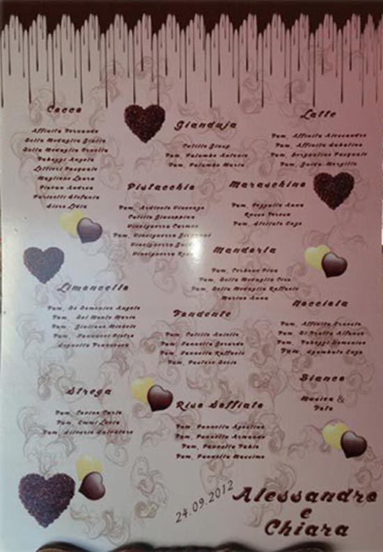 Matrimonio A Tema Cioccolato Tante Idee Per I Piu Golosi Matrimoni A Tema Matrimonio Idee Per Matrimoni
