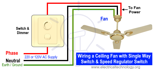 How To Wire A Ceiling Fan Dimmer Switch And Remote Control Wiring Ceiling Fan Wiring Dimmer Switch Ceiling Fan
