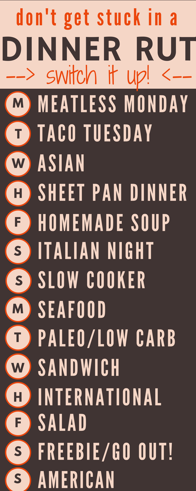 Use This Meal Planning Schedule to Get Out of Your Dinner