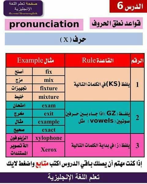 حروف مركبه في الانجليزي Spelling Words English Words English Vocabulary