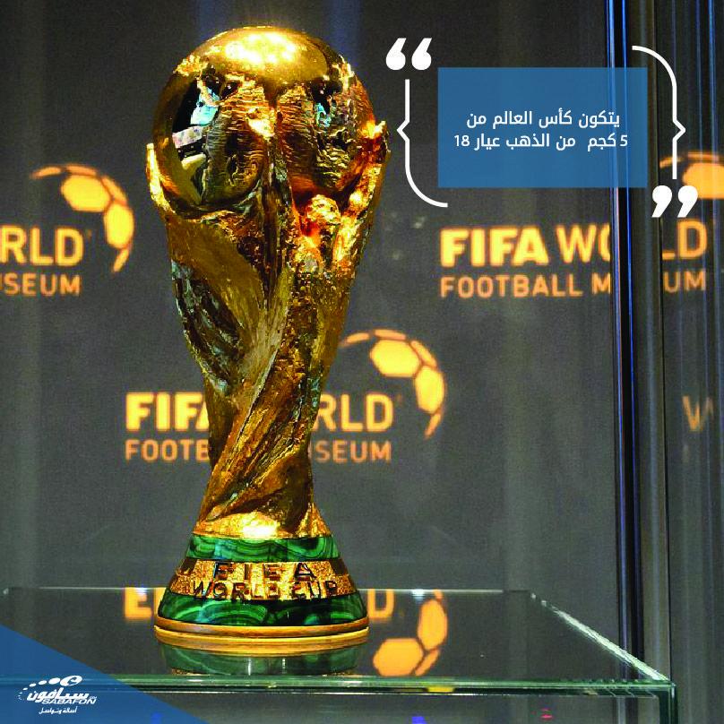 يتكون كأس العالم من 5 كجم 11 رطل من الذهب عيار 18 بنسبة 75 وأكد مارتن بوليكوف أن الكأس مجوف ولكنه متين لأنه إذا كان مصمتا سيكون وزنه من 70 Broadway Shows