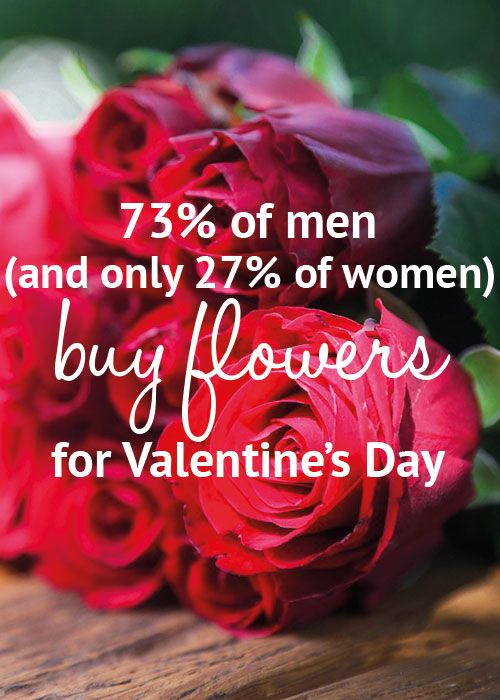 5 fascinating facts about flowers for valentines day