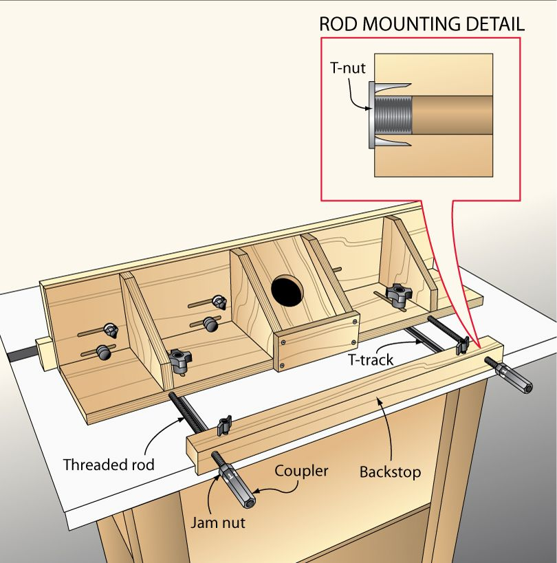 10 Minute Microadjuster Woodworking Tips Pinterest