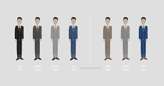 Vous devez faire correspondre vos chaussures à la couleur de votre costume en utilisant ce guide:   – mens