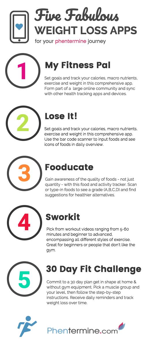 Start a weight loss program