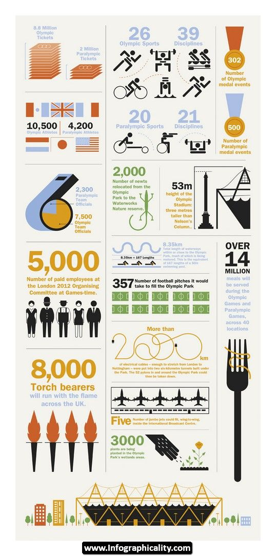 Sports Infographics 13 - http://infographicality.com/sports-infographics-13/