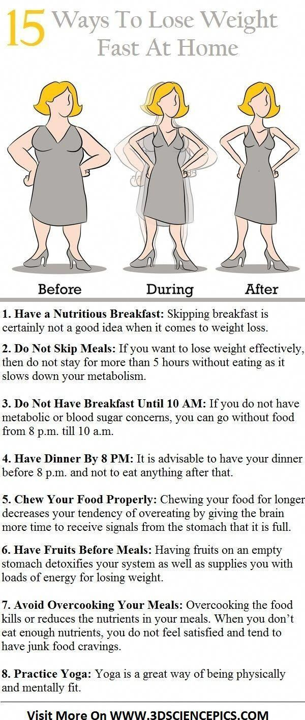Quick stomach weight loss tips #weightlosstips <= | natural things to lose weight#weightlossjourney...