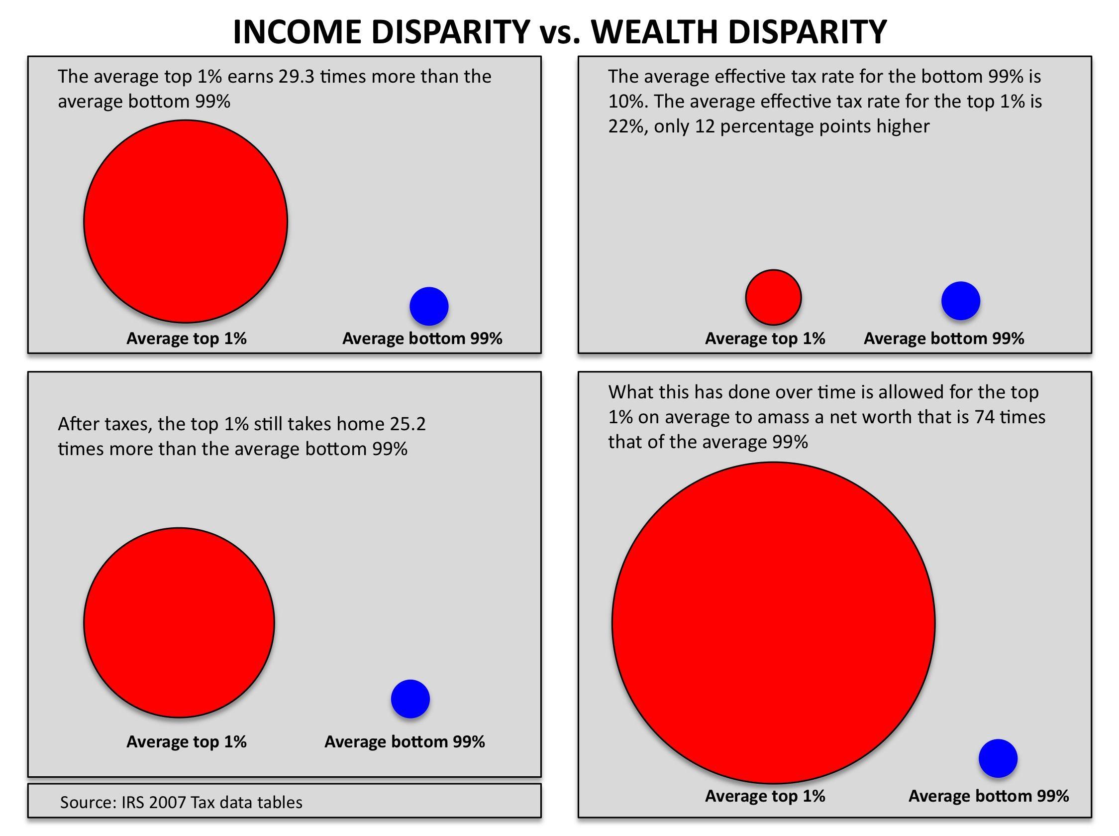 Socialism Vs Capitalism Vs Communism Chart