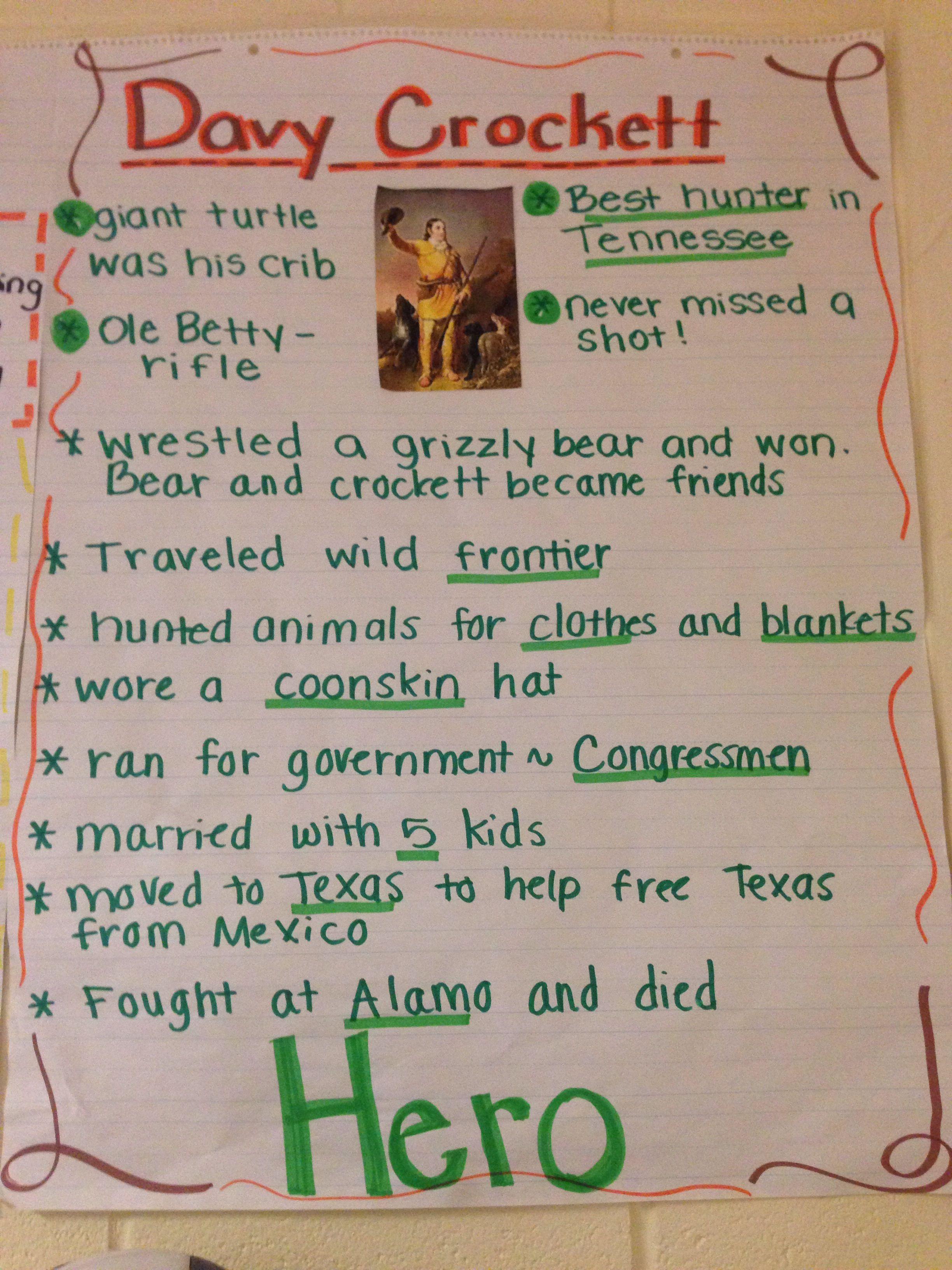 Davy Crockett Chart