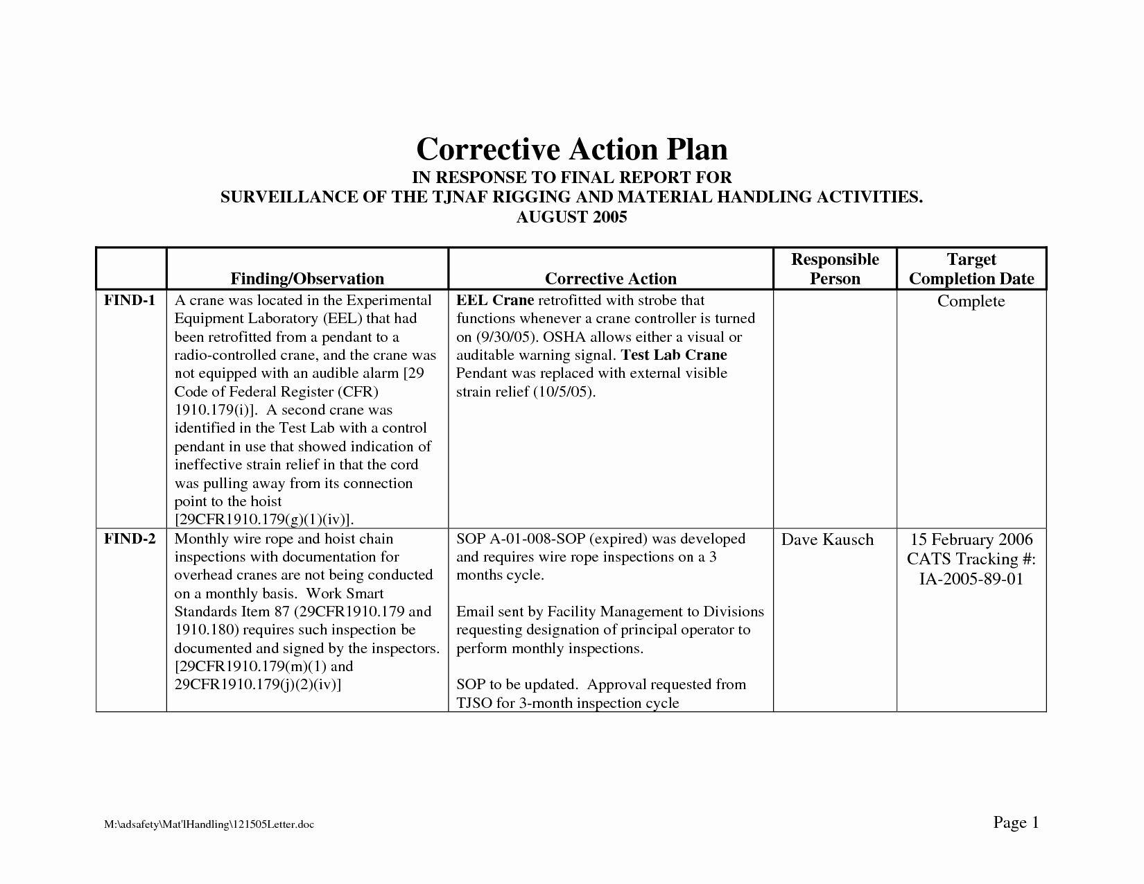 Sample Corrective Action Plan Unique Corrective Action