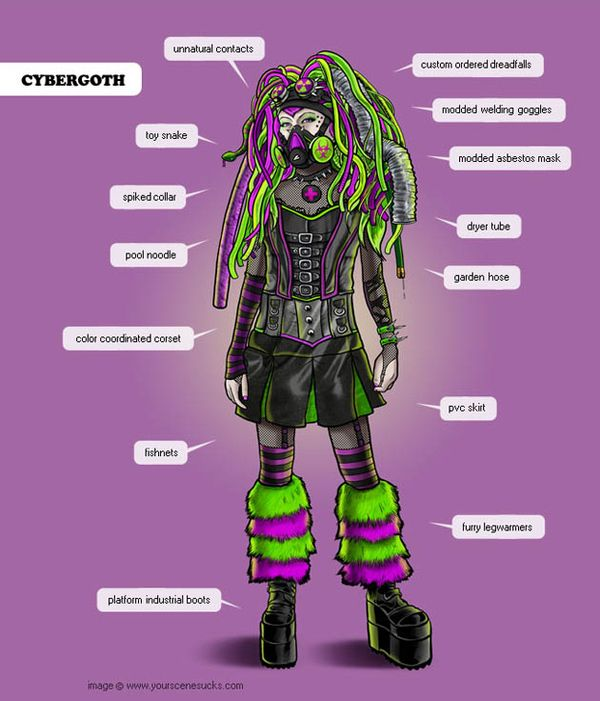 37 Different Personality Types Illustrated And Broken Down Cybergoth Goth Goth Subculture