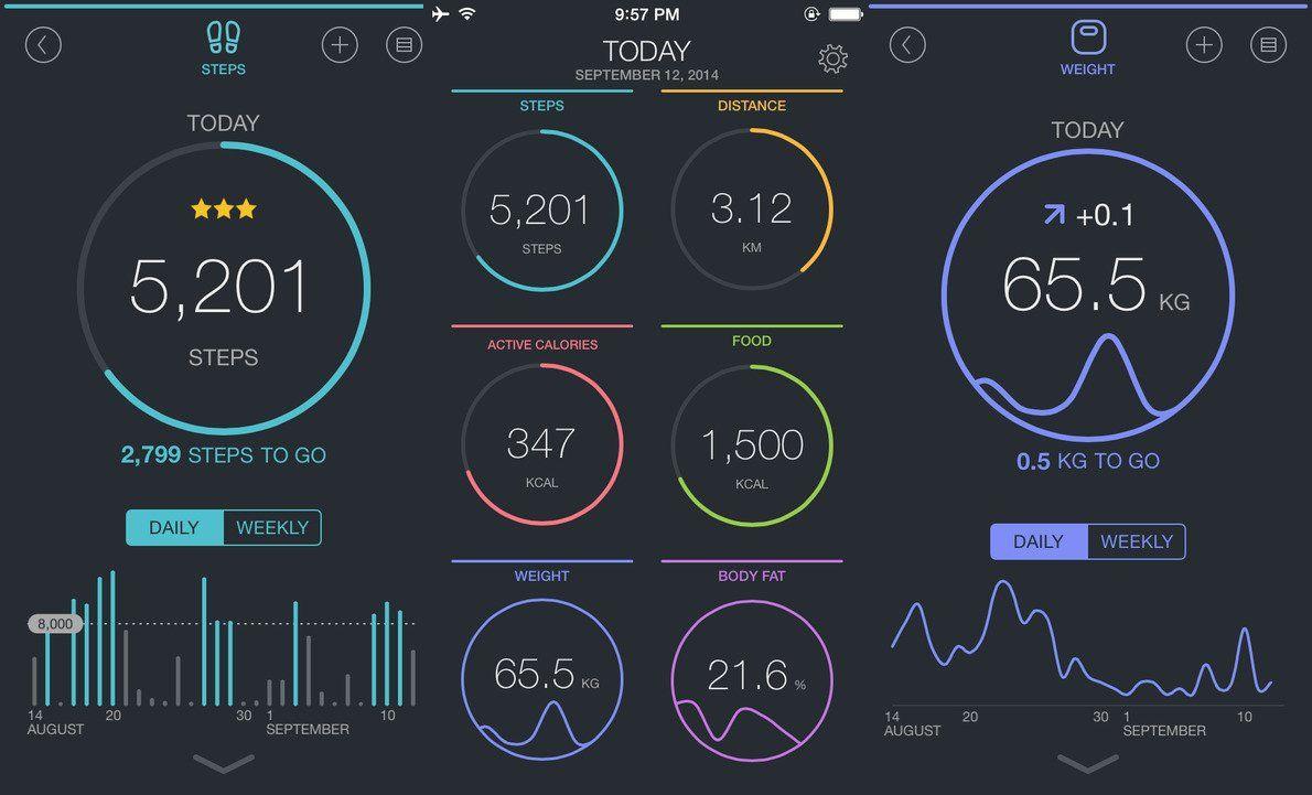 Data Visualization Discovery And Visual Analytics Visual