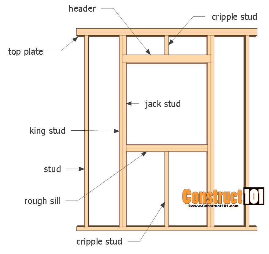Wall Framing - Adding a Shed Window | Window, Construction and Walls