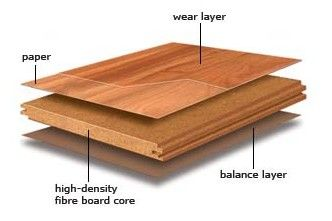What Is Laminate Flooring Made Of here is a cross section of laminate flooring. laminates are made