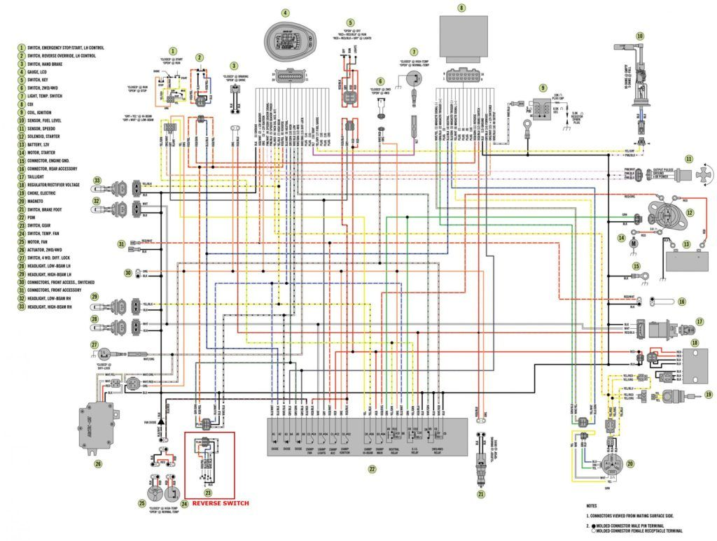 arctic cat wiring detailed schematics diagram 01 arctic cat 250 wiring diagram arctic cat wiring diagram [ 1024 x 773 Pixel ]
