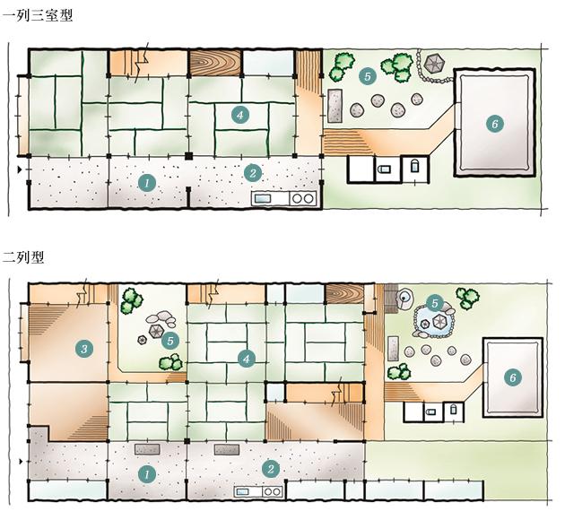 京町家ってなに 京ぐらし 家 中古 伝統的な日本家屋 中古住宅