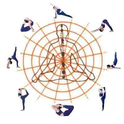 аштанга крама йога на ютубе: 12 тыс изображений найдено в ...