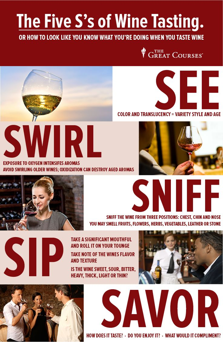 Once You Have Performed All Of These Steps You Can Assess The Quality Of The Wine Master All Five S S Of Wine Ta Wine Course Wine Tasting Course Wine Tasting