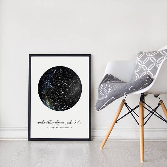 Custom Constellation Map Poster Night Sky Poster Under This Sky Poster First Anniversary Paper Gift Wedding Gift Unique Star Map Night Skies Unique Wedding Gifts