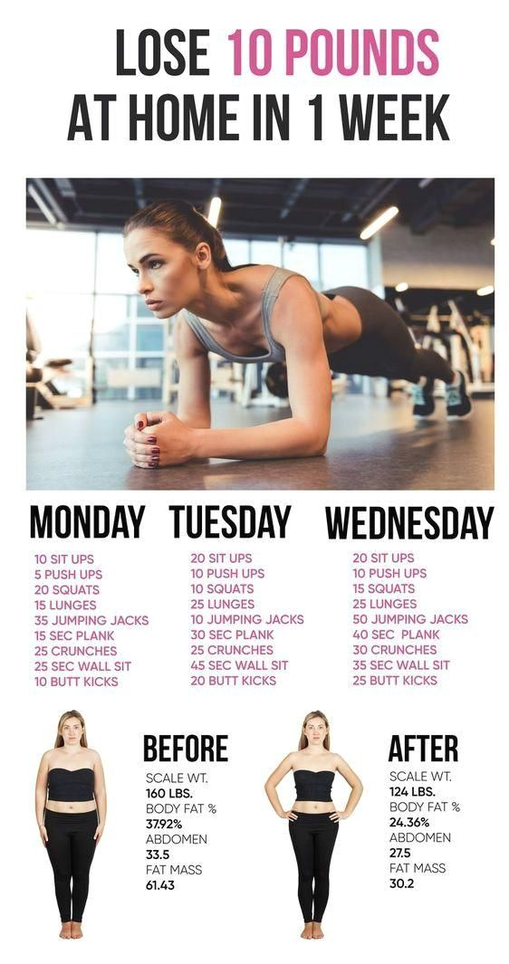 5 Exercices Cles Qui Aident A Perdre La Graisse Du Ventre At Home Workout Plan Workout Plan At Home Workouts