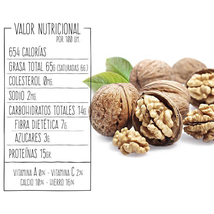 Las Nueces Y Sus Propiedades Xupxup Factory Frutas Y Verduras Nutrición Alimentos