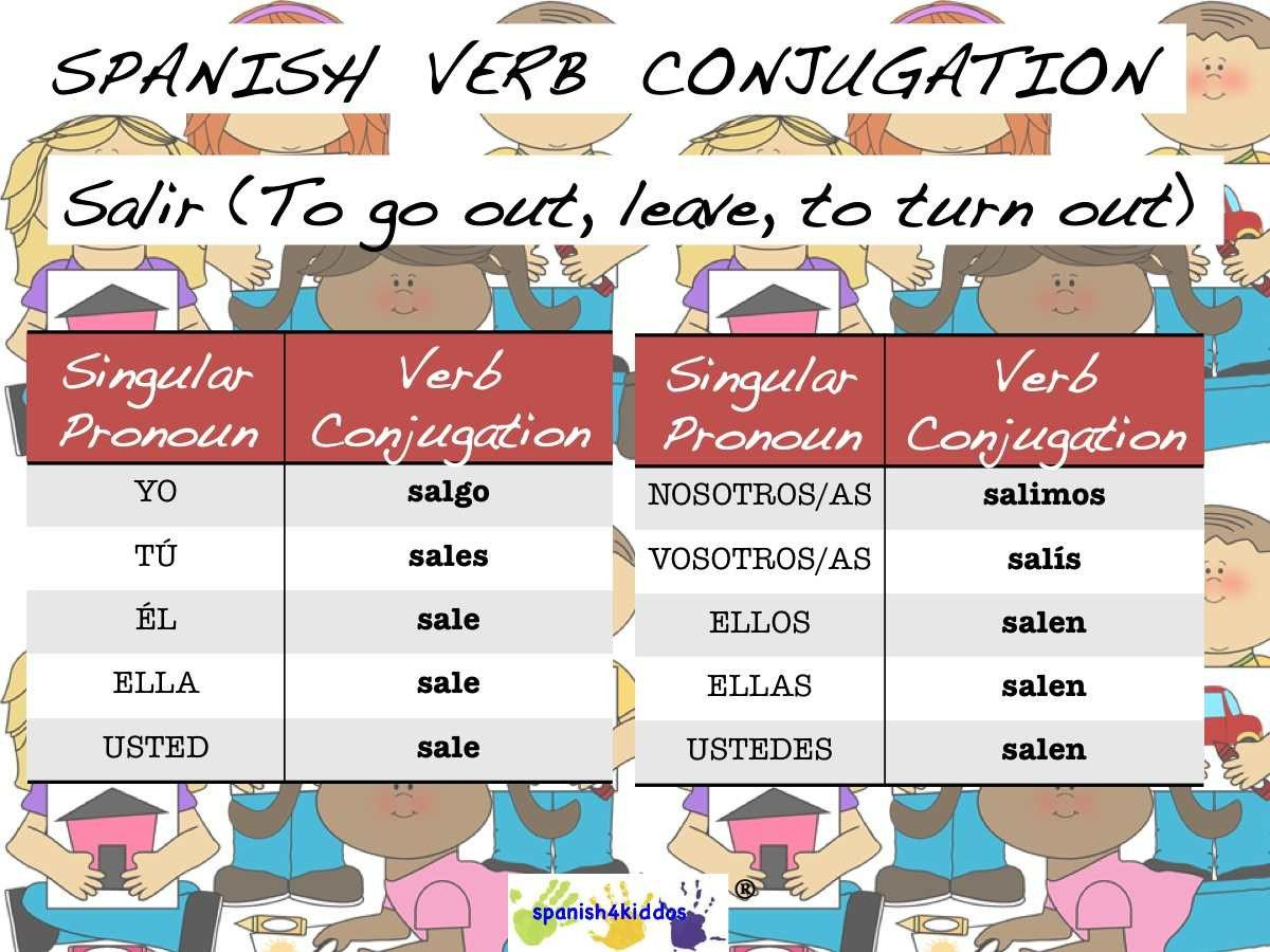 5 Irregular Verbs Worksheet For Kids Spanish Ir Verbs