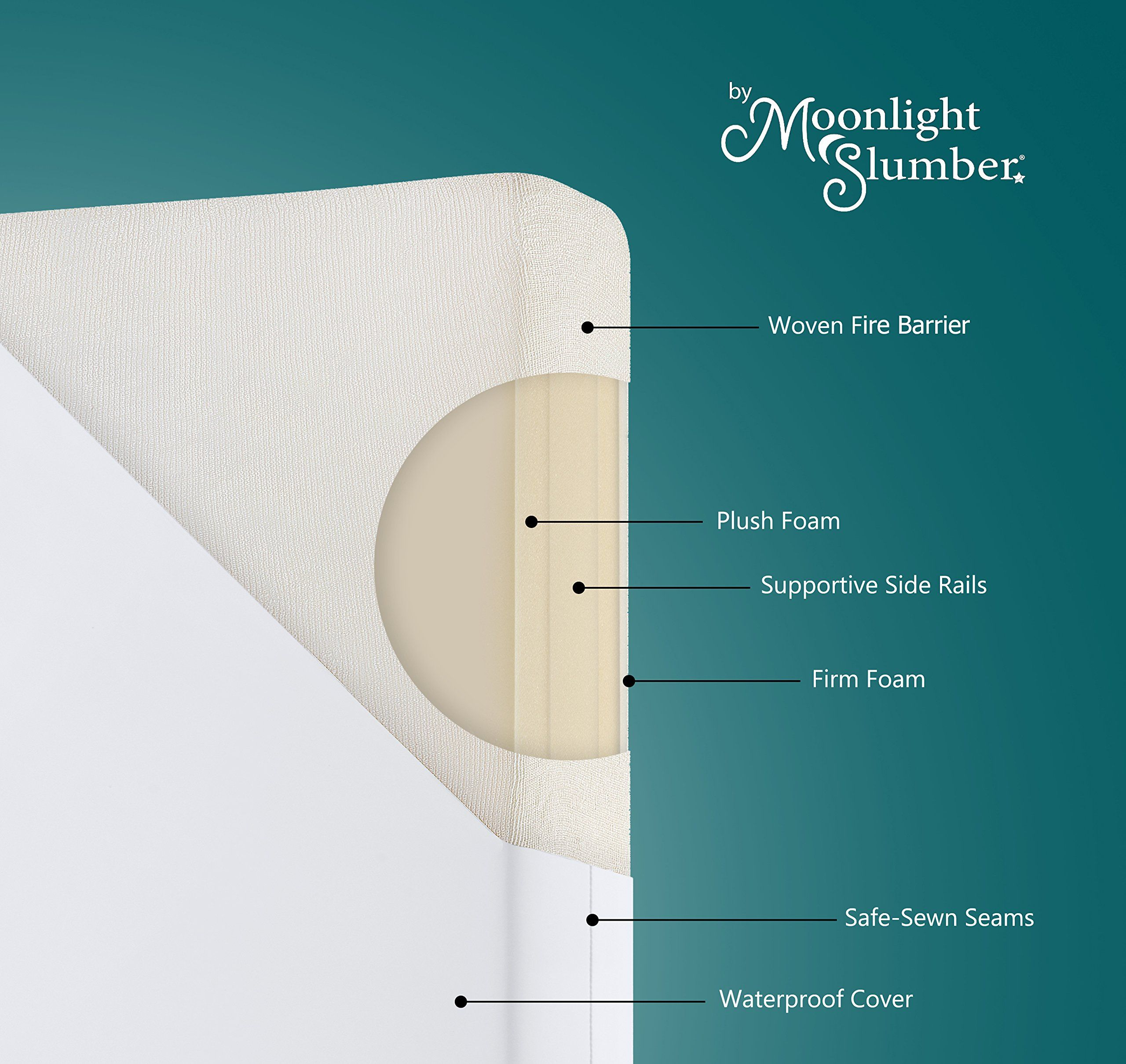 Firm Sided for to to Moonlight Slumber Breathable Dual Sided Baby Crib Mattress