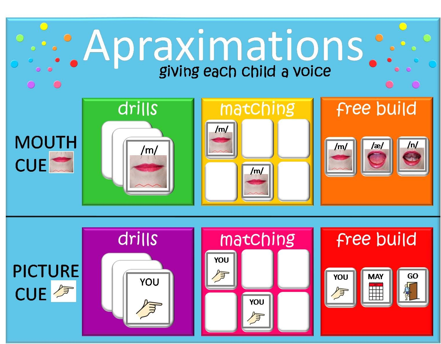 Speech Chick ApraximationsAn App for Treating Children