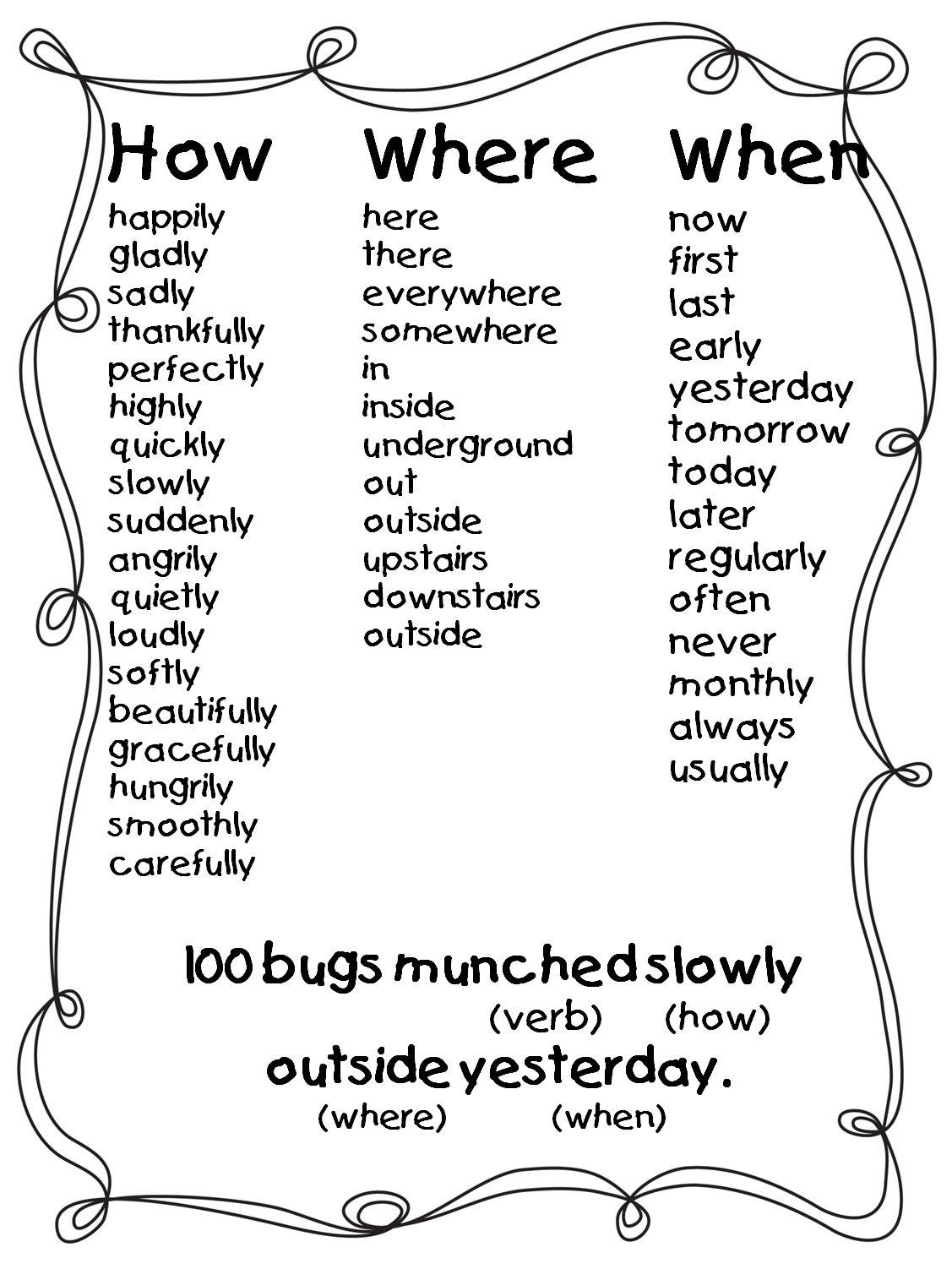 Frequency adverbs 2 page activity Adverbios en ingles
