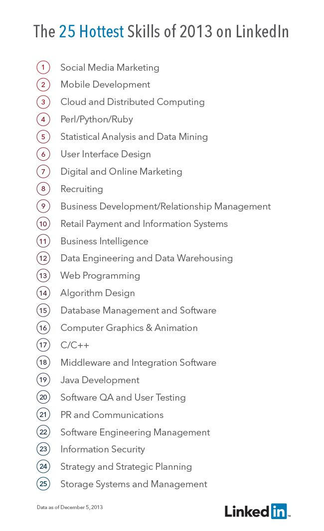 The 25 Most In-Demand Job Skills Recruiters Are Looking For - linked in on resume
