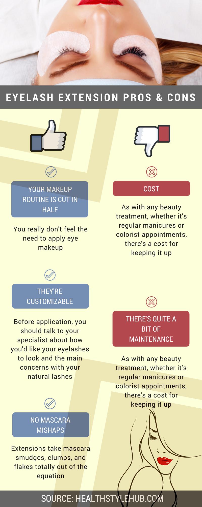 eyelash extension pros cons   Eyelash extensions, Eyelash ...
