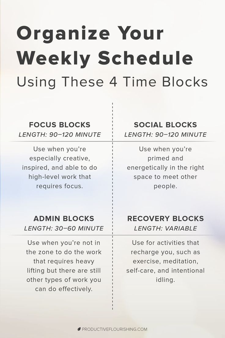 Time Blocking Template: 8 Schritte zum Planen Ihres Kalenders wie ein Boss! - New Ideas #planningyourday