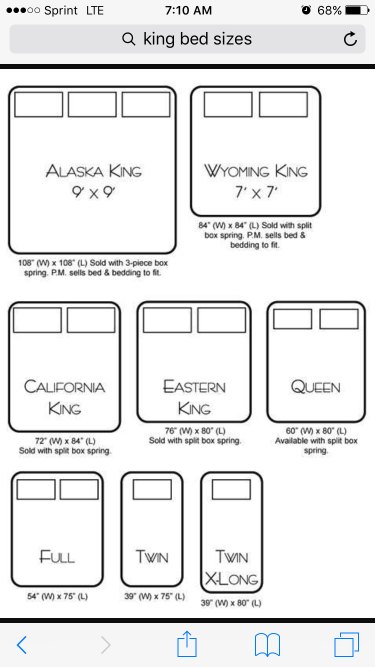 Wyoming King please! Queen mattress size, Quilt sizes