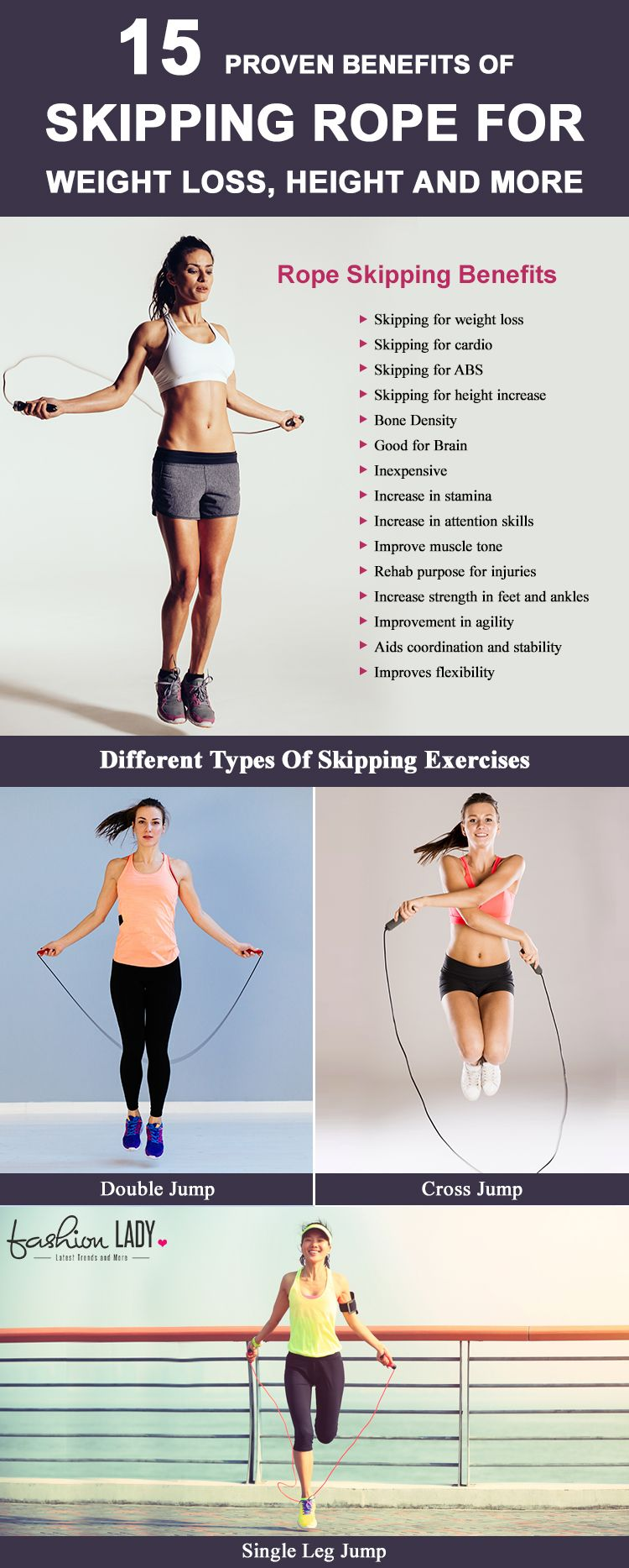 15 Proven Benefits Of Skipping Rope For Weight Loss Height And More