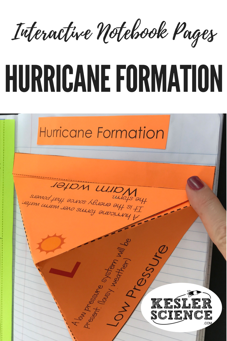 Teach A Weather Lesson On How Hurricanes Form With This 3d Pyramid Foldable Worksheet Weather Interactive Notebook Middle School Science Interactive Notebooks