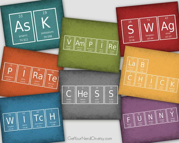 Custom Periodic Element Word Print Periodic Table Name science - copy periodic table with mass number