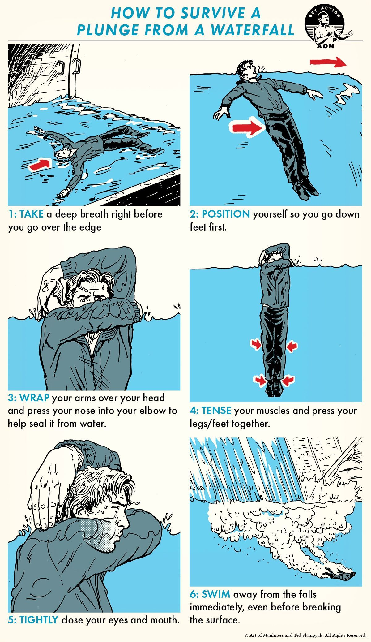 How to Survive a Plunge Down a Waterfall | The Art