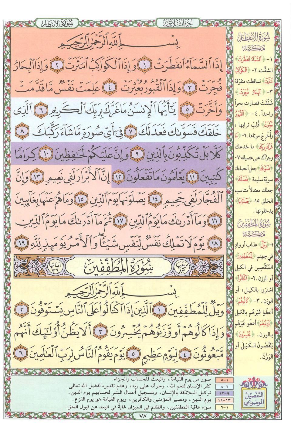 ١ ٦ المطففين Quran Verses Bullet Journal Verses