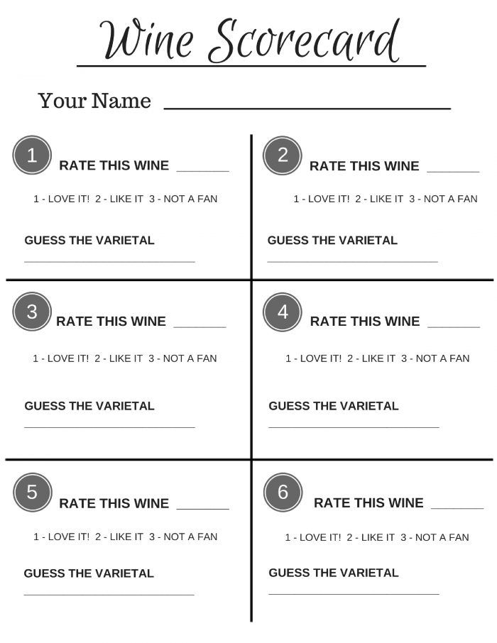 photograph about Wine Tasting Sheets Printable named Wine Get together Suggestions for a Exciting Women of all ages Night time Enables Bash Wine