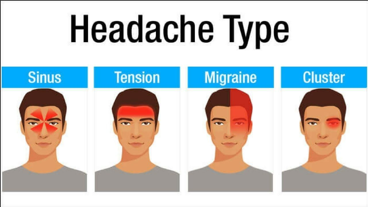 How To Recognize Which Headache Is Dangerous Headache Types Headache Causes Types Of Headaches Chart