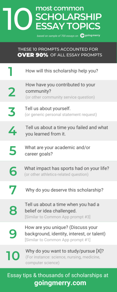 6 Tip For Writing Scholarship Essay About Academic Goal Going Merry College Topic Tips