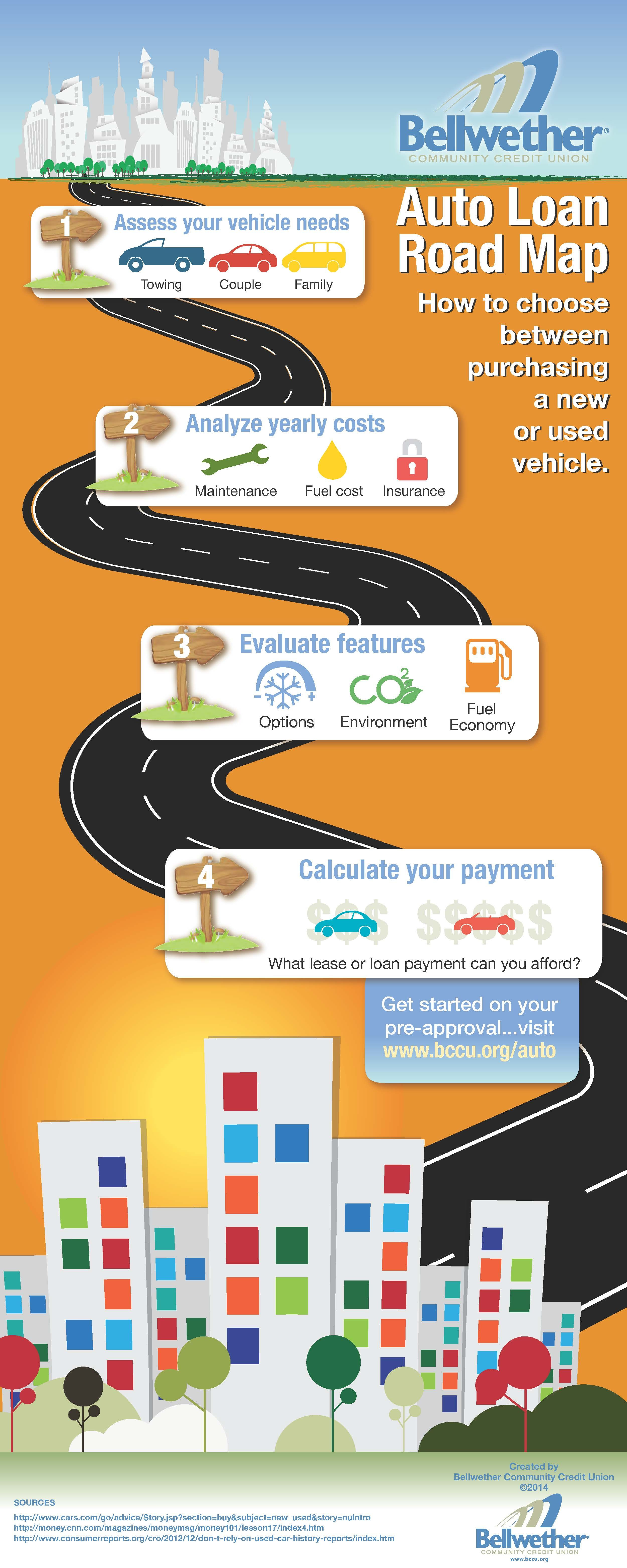 New vs. Used Car Buying tips! #bccu | Money Saving Tips ...
