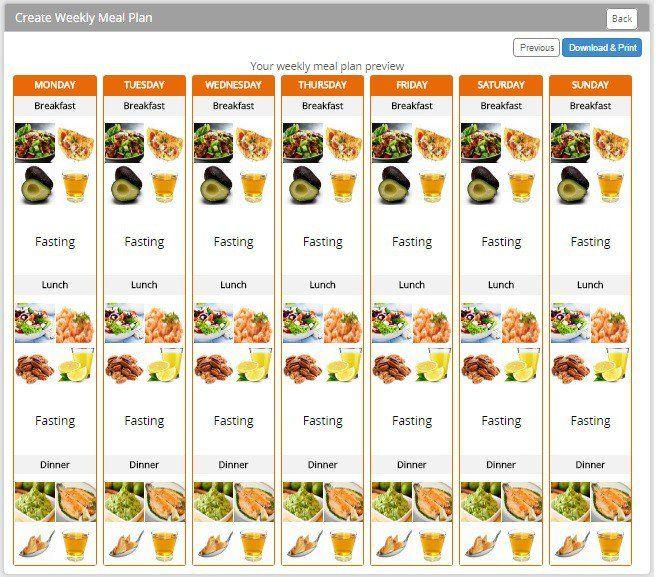 Meal Maker Program | Keto diet | Keto, Keto diet plan, Ketogenic diet starting