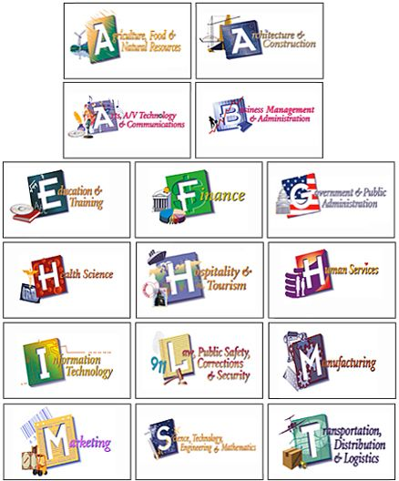 16 career clusters google search ccr pinterest
