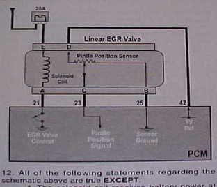 Image of a linear EGR wiring diagram   Diagrams for Car Repairs   Diagram, Manual, Cars