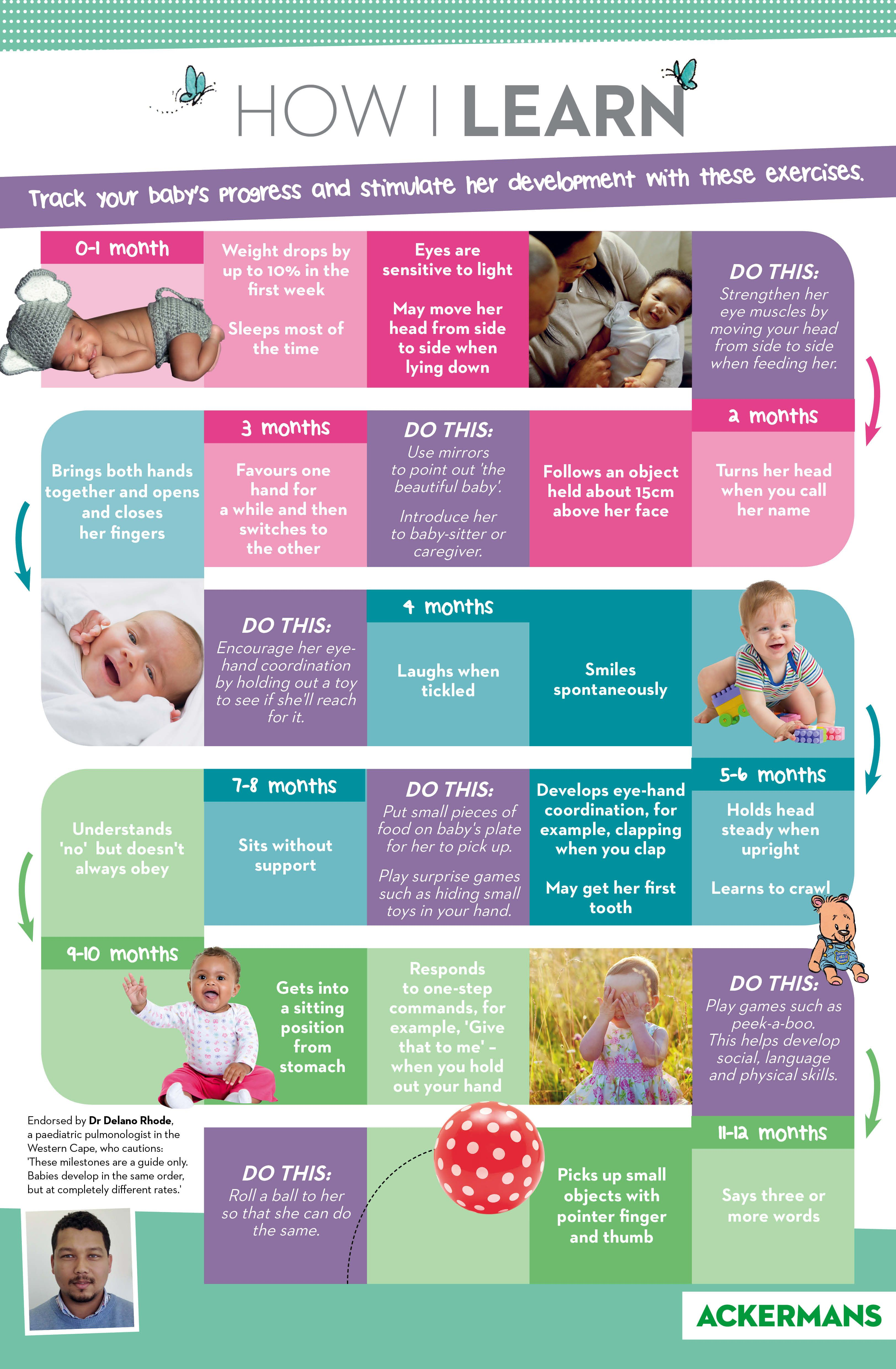 Track your baby's progress and stimulate her development with these exercises.