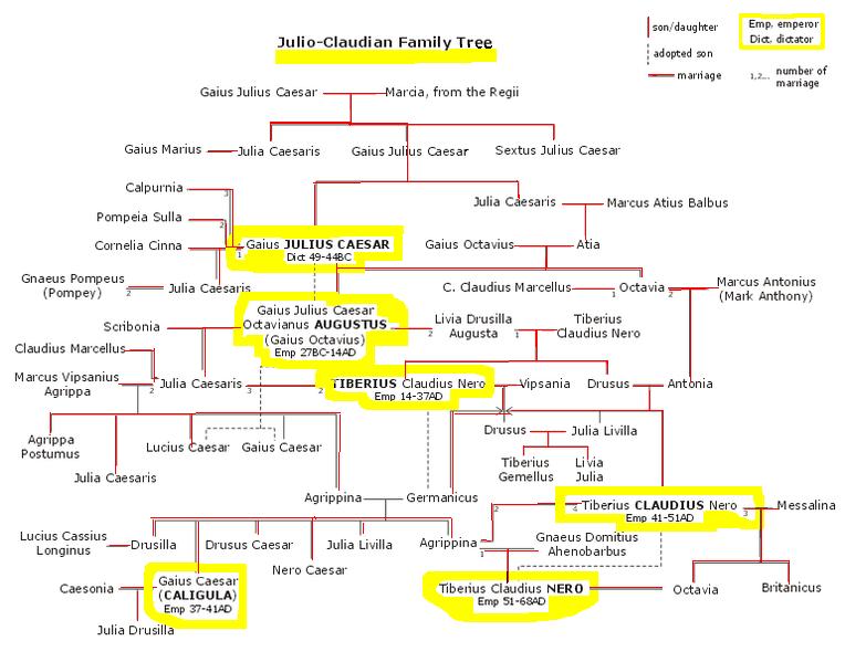 ceasar family tree - Sök på Google | Heritage | Pinterest