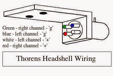 Technics headshell wiring diagram headshell simple ortofon headshell turntable headshell wiring vintage headshell technics headshell orange county ca