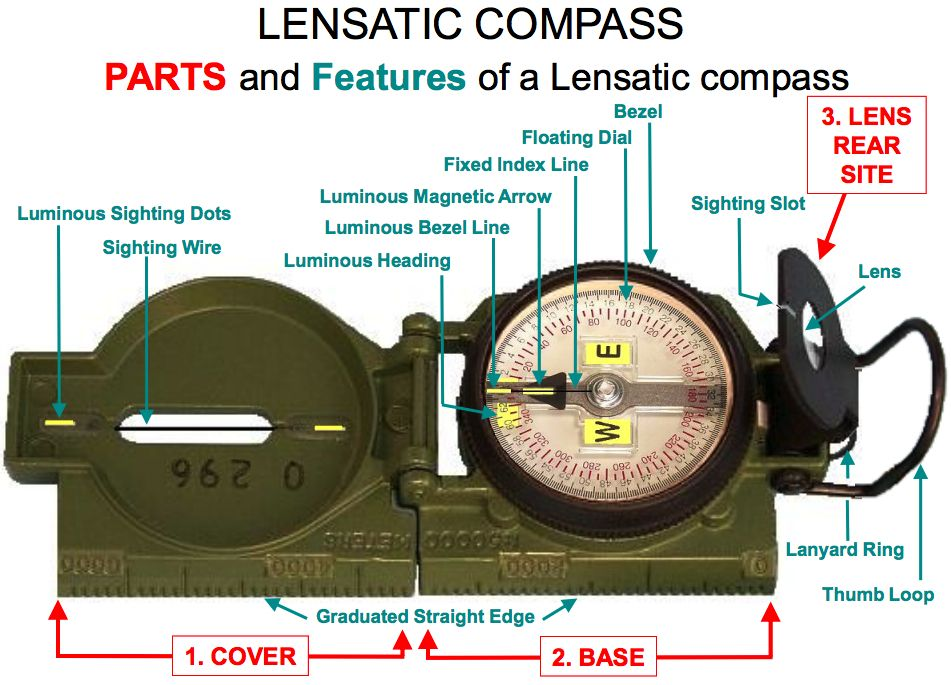 Lensatic compass navigation http www for Do you have to buy land in alaska